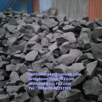 Carbon Block Carbon Anode Butts With