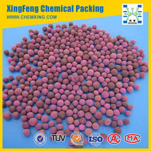 8% KMnO4 Activated Alumina Potassium Permanganate Activated Alumina