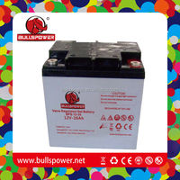 China manufacturer 12V 26ah power king gel battery for inverter