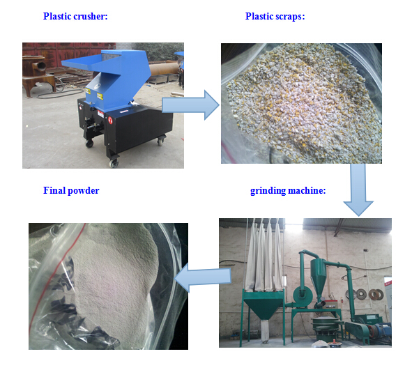Aluminum Powder Making Machine , Atomization Equipment Needed For Powder Metallurgy