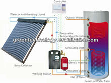 Heat Pipe Solar Water Collector