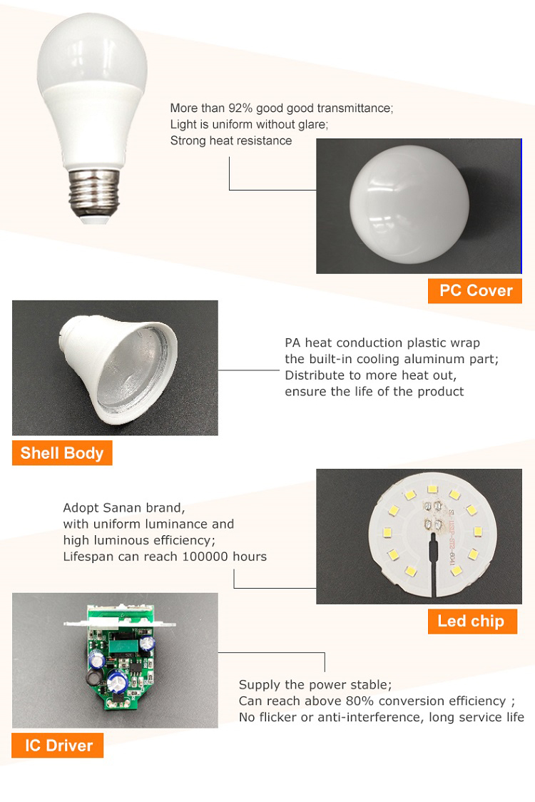 A60 5/6/7/8/9Watt LED Light Energy Efficient Bulb Cool White 6500K