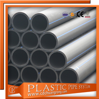 Plastic Water Supply HDPE Pipe Prices