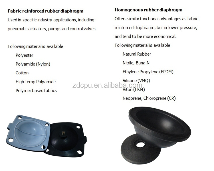 Customized durable silicone rubber diaphragm for pump