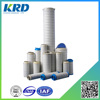 Manufacture Replacement Famous Brand Pall Hydraulic Oil Filter for Industry