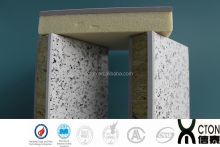 6mm high density fiber cement board price philippines