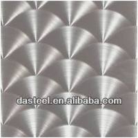 stainless steel elevator decorative sheet panel
