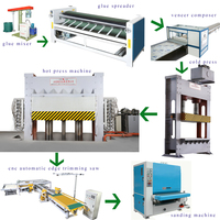 plywood making machine/plywood production line/plywood machine