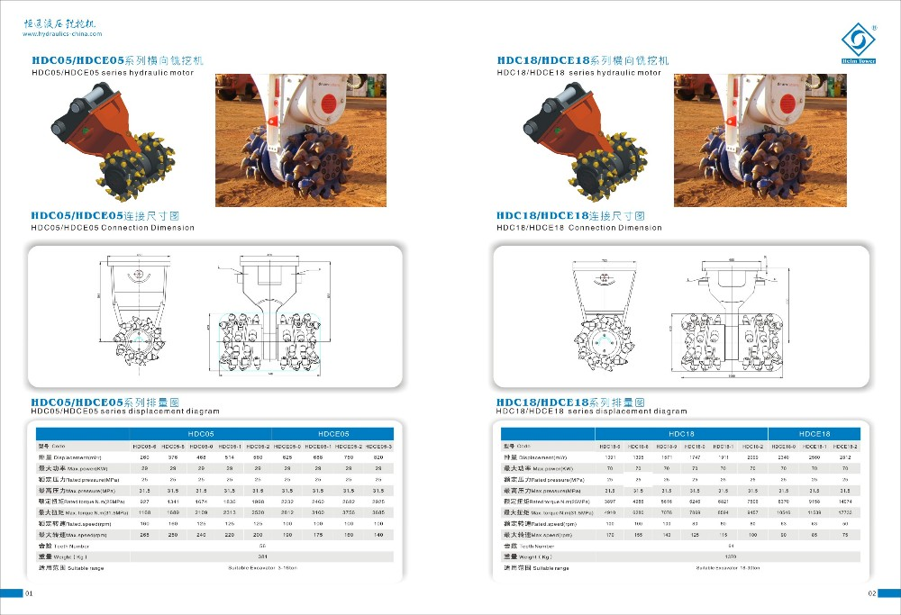 Tbm disc cutter for Rotating Transverse Drum Cutters for 3-30 ton excavator