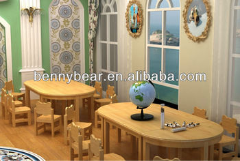 Wooden Children Furniture Kindergarten Tables And Chairs