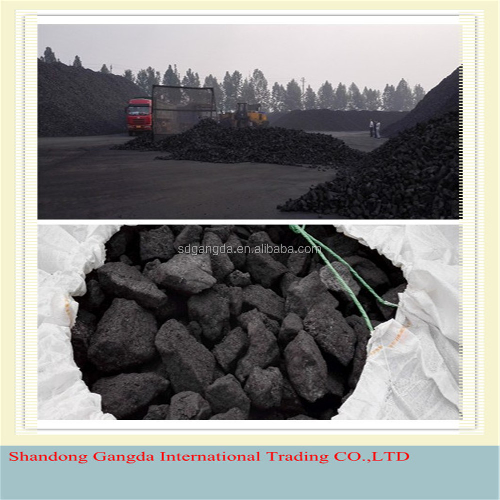 Low Sulphur Low V.M. Metallurgical Coke for Global buyer
