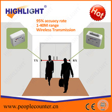 High quality shop customer counter HPC005 automatic wireless people counting system for garment shop