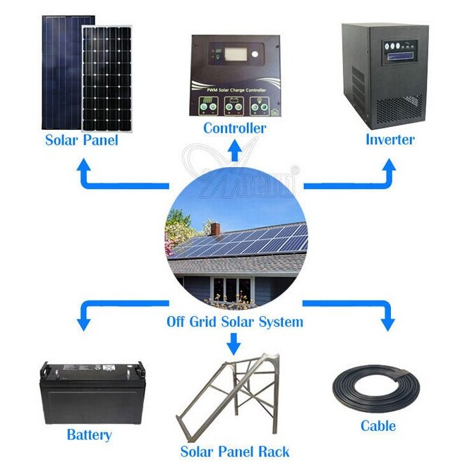 grid 5kw 10kw solar panel system for home 10kw solar panel