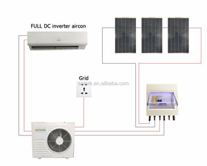solar powered 110v-220vcooling and heating air conditioner split unit
