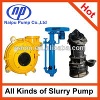 30 Years Factory Hot Sales Solid Waste Hand Slurry Pump
