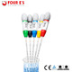 Lab Large Volume Pipette Controller Manufacturers