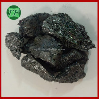 Minerals And Metallurgy SiC Alloy Carborundum