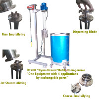50L-5,000L batch industrial homogenizer/disperser/emeulsifier/wetmilling/stirrer/ultra high shear mixer- Dyn-Stream BT200