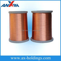 Hot Wire Electric Enameled Copper Wire Market Price