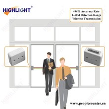HPC005 infrared customer counting directional wireless people counter API retail sales counters