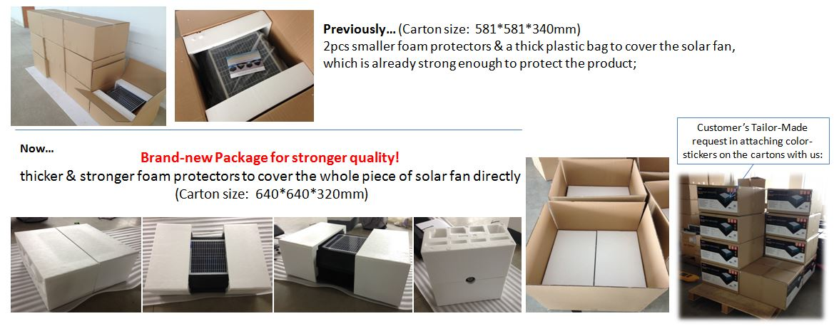 Wholesale 14 inch Solar DC Ventilator Roof Exhaust Fan with ...