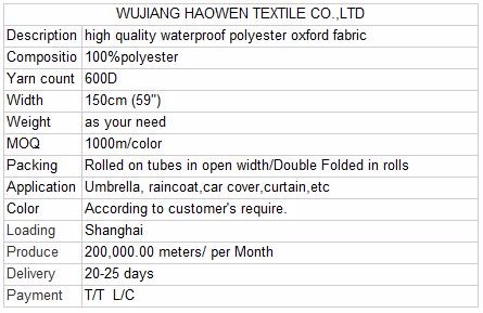 high quality waterproof polyester oxford fabric