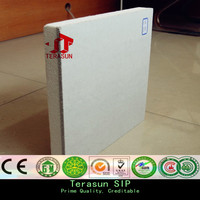 Lightweight fiber cement roof sandwich panel price competitive