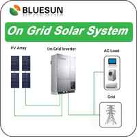 Bluesun solar on and off grid planets solar system