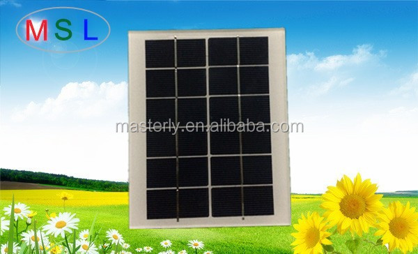Reliable Polycrystalline Solar modules for sale
