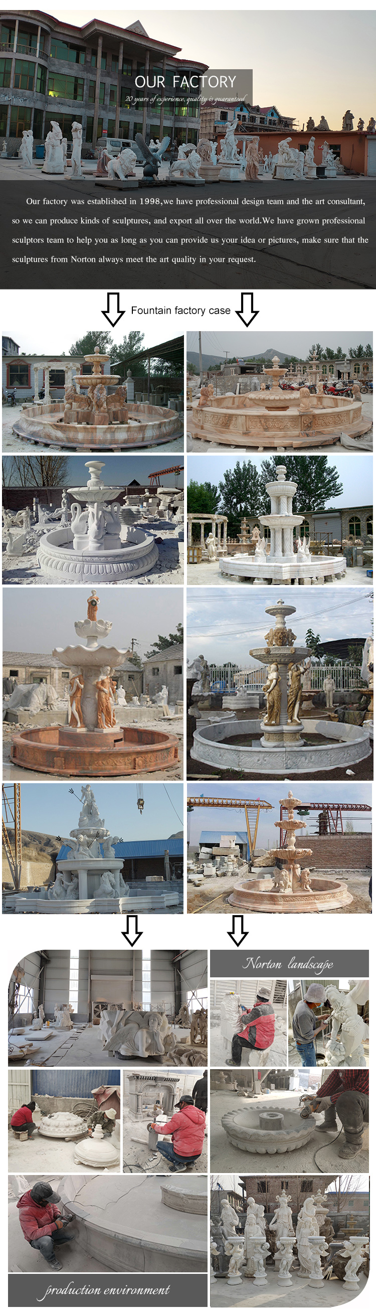 Outdoor garden decoration natural stone fountain white marble 3-layer garden water fountains with flowerpot NTBM-208A
