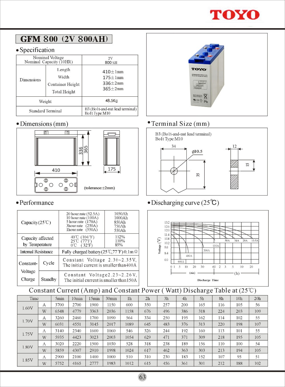 Africal hot sell model deep cycle storage battery 2v800ah