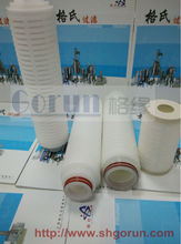 High quality and competitive price PTFE filter for water solution