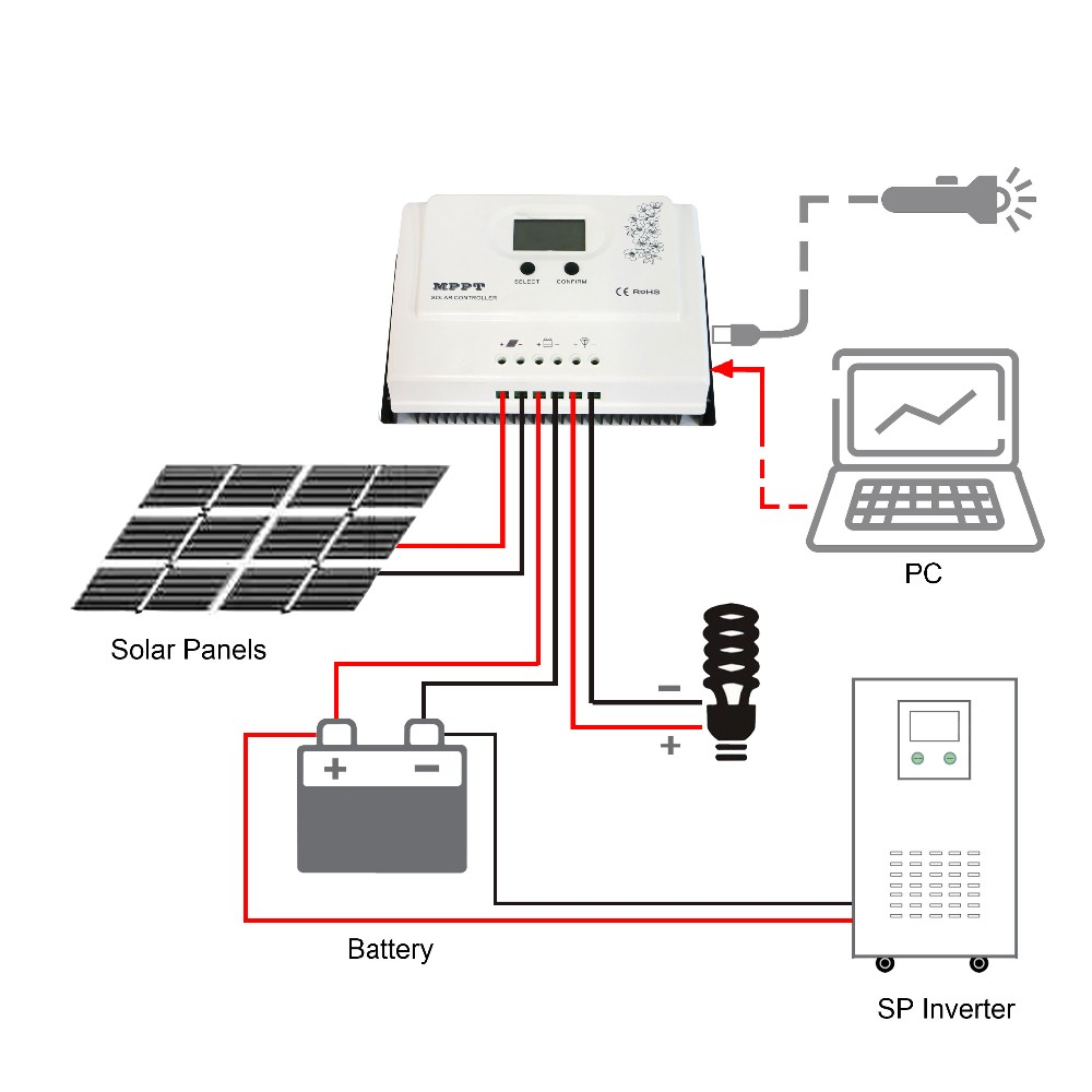 NEW arrival MPPT solar charge controller for Wholesales