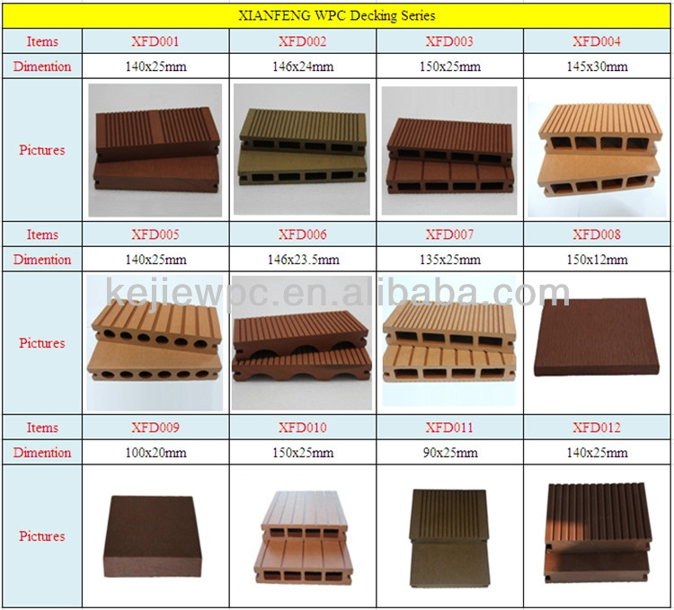 Delightful DIY Decking Floor External Wood Floor DIY Tile Wood Plastic Composite  Outdoor Decking Boards WPC Products