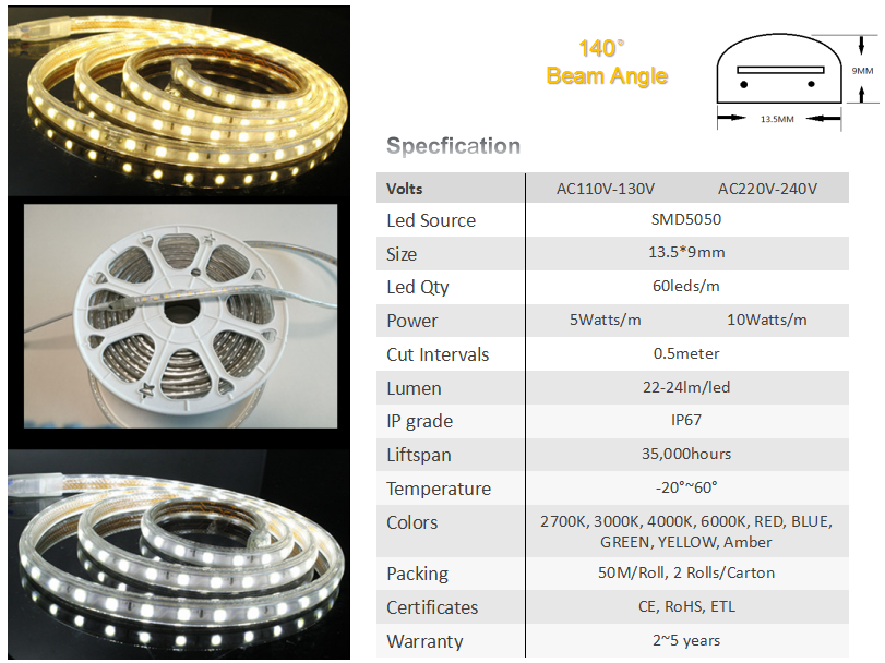 how to cut and wire waterproof led strip lights
