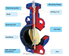 ductil iron wafer type butterfly valve handles for water