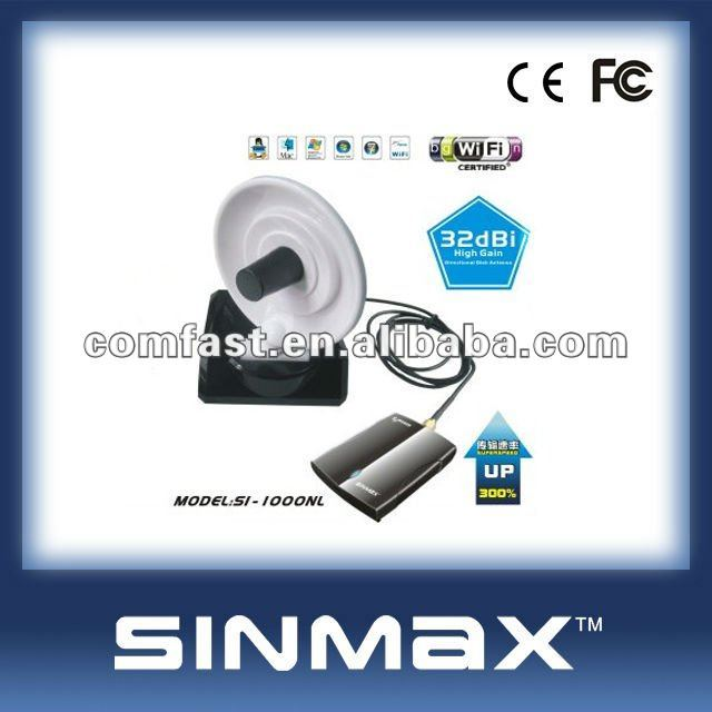 Sinmax wifi SI-900WN usb wireless adapter 1000mw