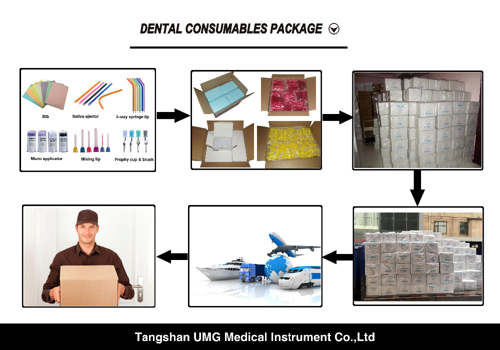 dental material shipping