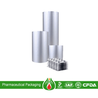 pharmaceutical packaging composite material manufacturers of aluminum foil