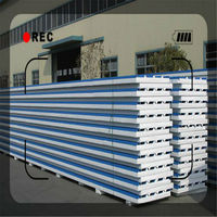 Shijiazhuang prefab house of accessory, sandwich panel