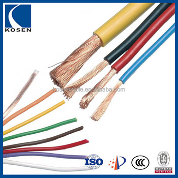 Flexible Single Core Copper/PVC H07V-K Cable