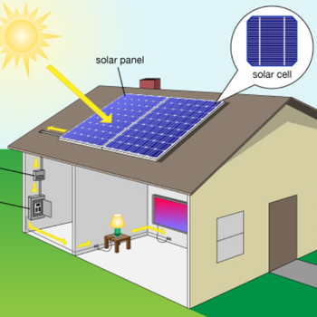 Home solar power system on /off grid 20kw 30kw grid tie 10kw solar systems