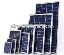 High efficieny promotion price small solar module