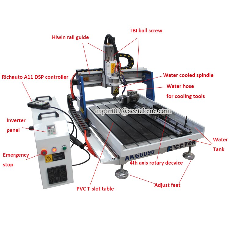 Cnc Router 6090/6012 4axis Cnc Machine / German ...