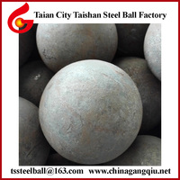 Mining Forged Grinding Steel Balls For Mining Mill and Ball Mill