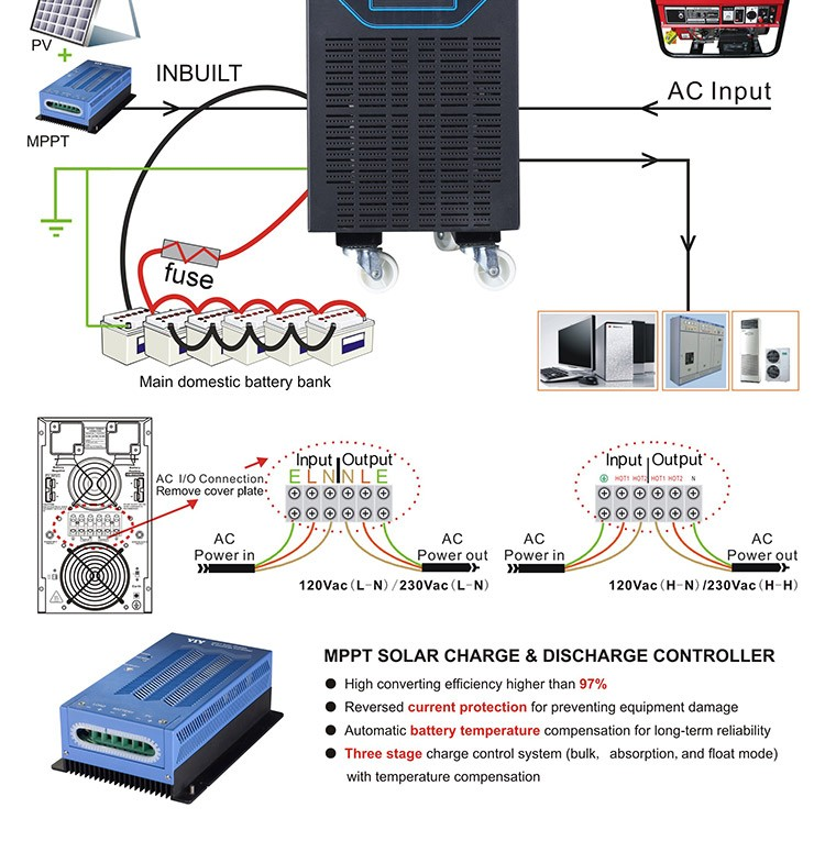 Solar inverter 2000w 3000w 48v 1500w pure sine wave inverter with MPPT controller