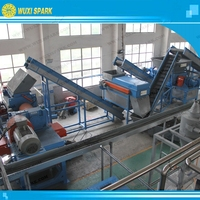 Highly-profitable rubber mulch production line/Compact waste tyre recycling solution