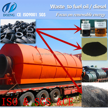 waste to energy power plants waste tyre recycling pyrolyisis tire to oil machine plastic to diesel plant