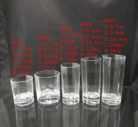 200ml mineral water glass