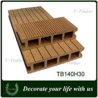 Water proof, pest-resistance and UV-protect durable wood WPC decking floor